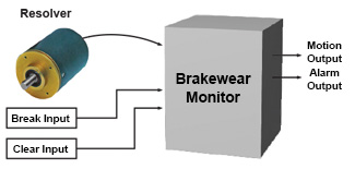 Press Automation Control and Monitoring Diagram